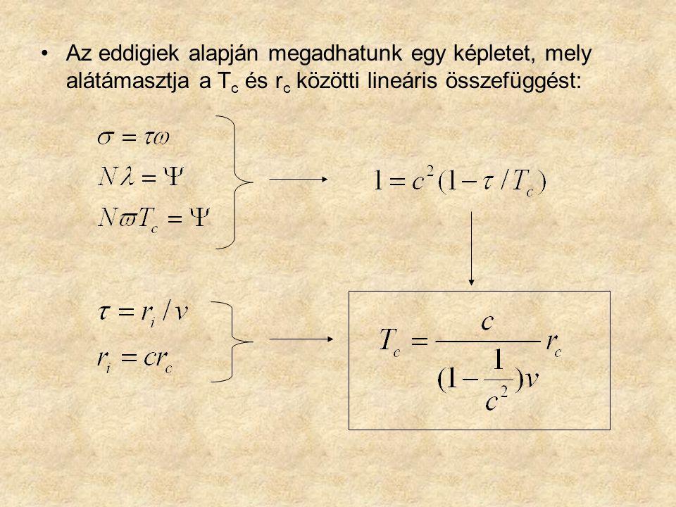 Az eddigiek alapján megadhatunk egy képletet, mely alátámasztja a T c és r c közötti lineáris összefüggést: