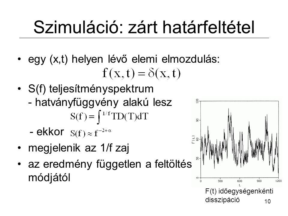 10 Szimuláció: zárt határfeltétel egy (x,t) helyen lévő elemi elmozdulás: S(f) teljesítményspektrum - hatványfüggvény alakú lesz - ekkor megjelenik az 1/f zaj az eredmény független a feltöltés módjától F(t) időegységenkénti disszipáció