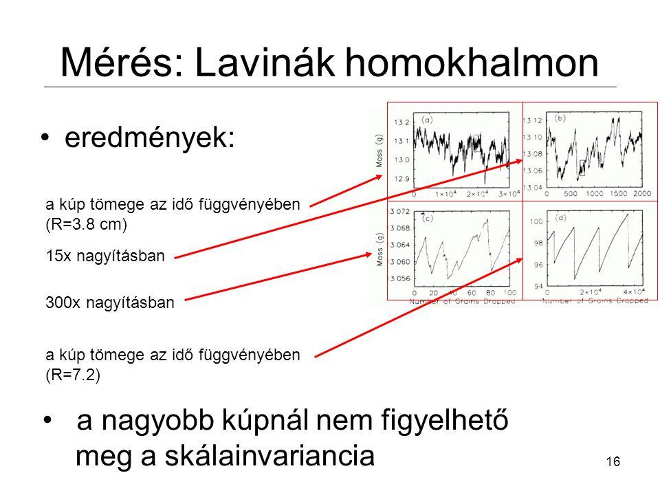 16 Mérés: Lavinák homokhalmon eredmények: a kúp tömege az idő függvényében (R=3.8 cm) 15x nagyításbana kúp tömege az idő függvényében (R=7.2) 300x nagyításban a nagyobb kúpnál nem figyelhető meg a skálainvariancia