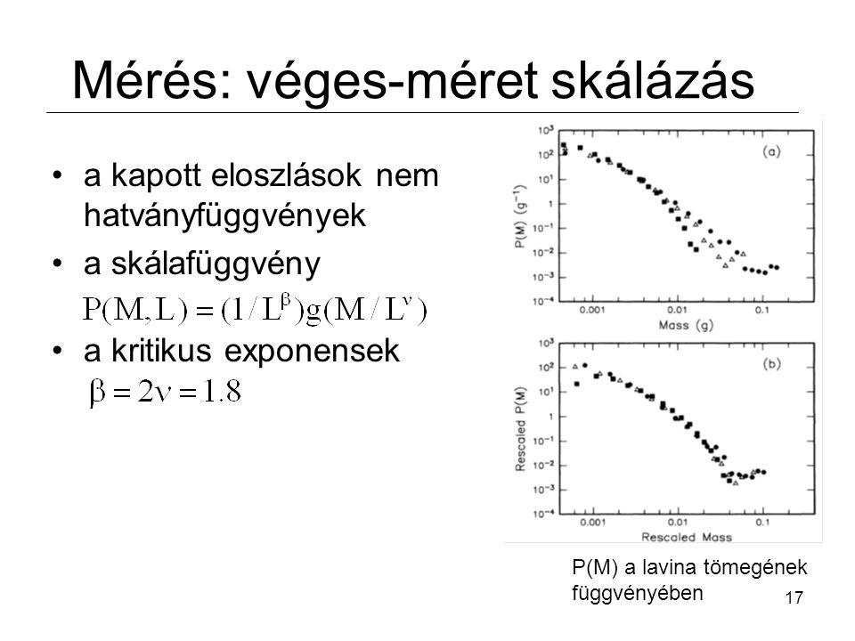 17 a kapott eloszlások nem hatványfüggvények a skálafüggvény a kritikus exponensek Mérés: véges-méret skálázás P(M) a lavina tömegének függvényében