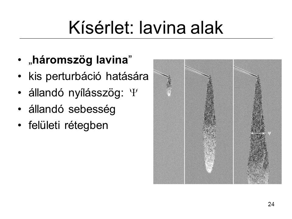 """24 Kísérlet: lavina alak """"háromszög lavina kis perturbáció hatására állandó nyílásszög: állandó sebesség felületi rétegben"""