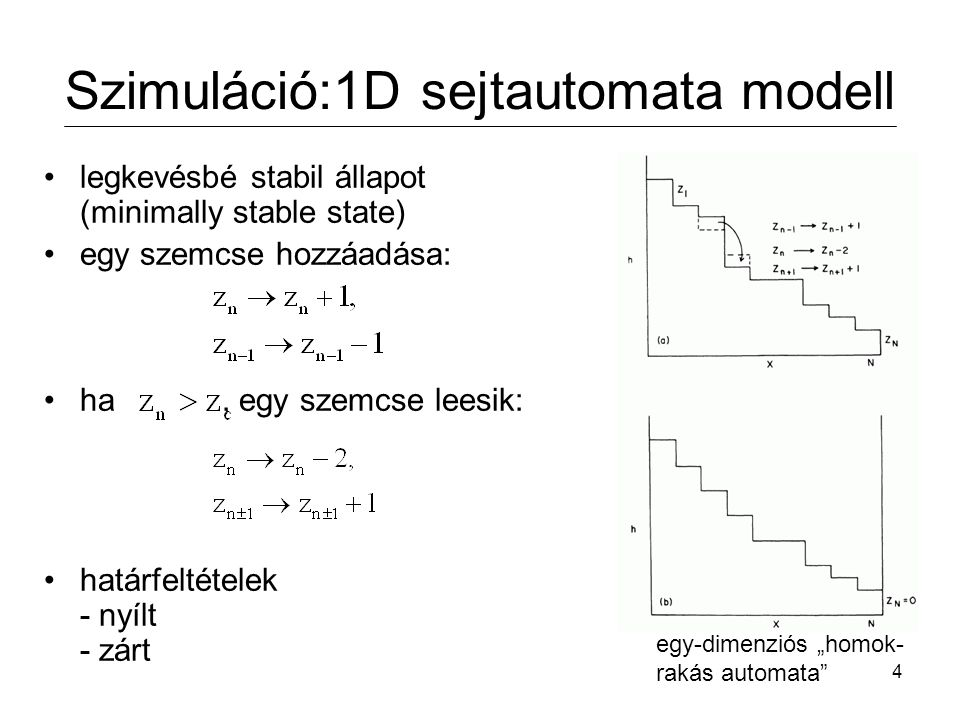 5 Szimuláció:1D sejtautomata modell a stabilitás feltétele: a stabil állapotok száma: analógia: csillapított torziós inga a minimális stabilitás független a lejtő építésének módjától és a határfeltételektől a zaj gyengítetlenül terjed 1D perkoláció