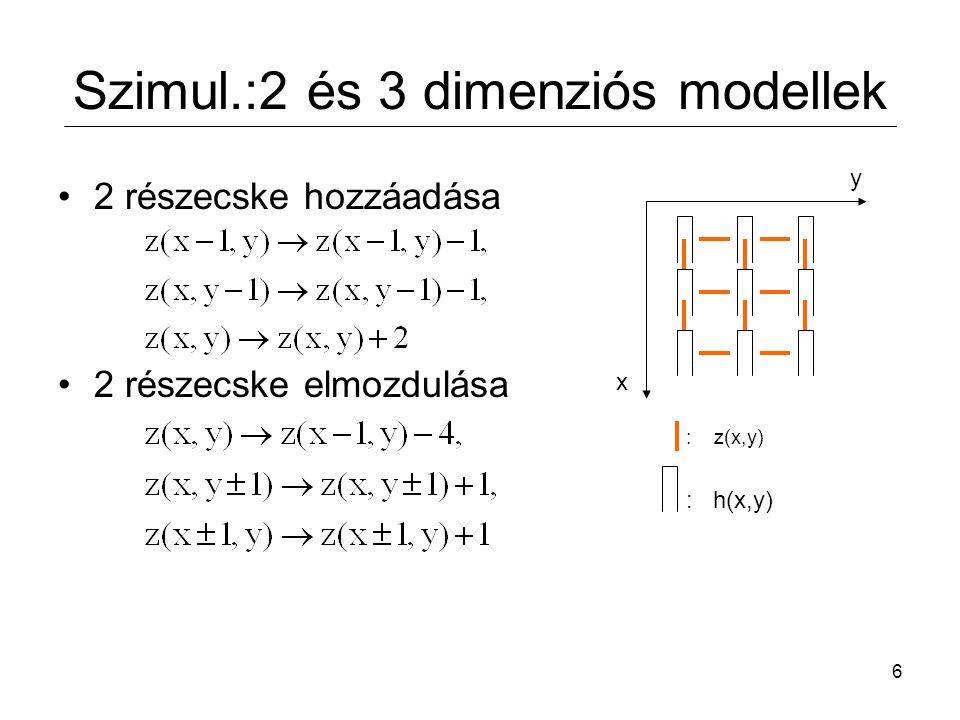 6 Szimul.:2 és 3 dimenziós modellek 2 részecske hozzáadása 2 részecske elmozdulása x y : z(x,y) : h(x,y)