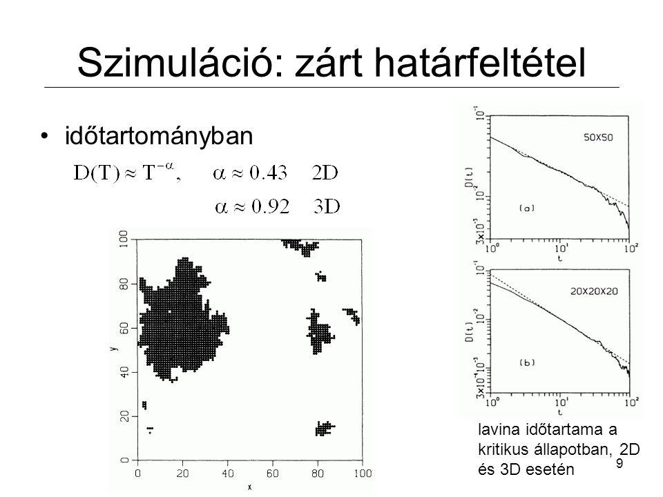 9 Szimuláció: zárt határfeltétel időtartományban lavina időtartama a kritikus állapotban, 2D és 3D esetén