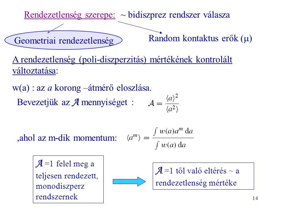 14 Rendezetlenség szerepe: ~ bidiszprez rendszer válasza Random kontaktus erők (  ) Geometriai rendezetlenség A rendezetlenség (poli-diszperzitás) mé
