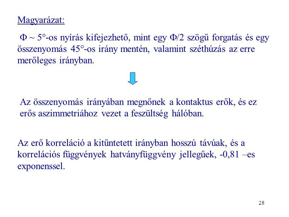 28 Magyarázat:  ~ 5°-os nyírás kifejezhető, mint egy  /2 szögű forgatás és egy összenyomás 45°-os irány mentén, valamint széthúzás az erre merőleges