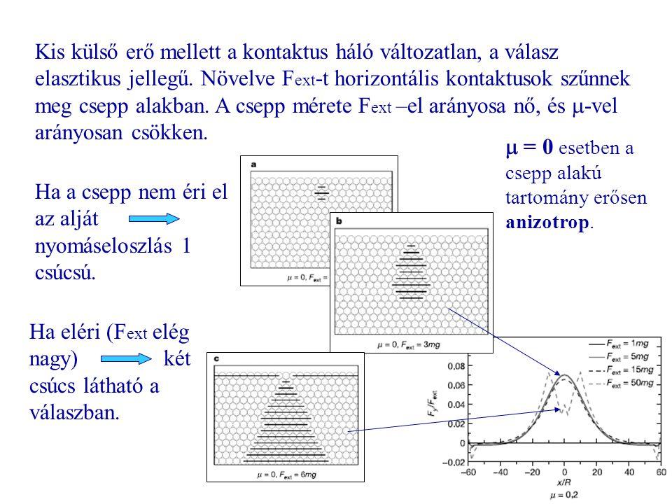 34 Kis külső erő mellett a kontaktus háló változatlan, a válasz elasztikus jellegű. Növelve F ext -t horizontális kontaktusok szűnnek meg csepp alakba