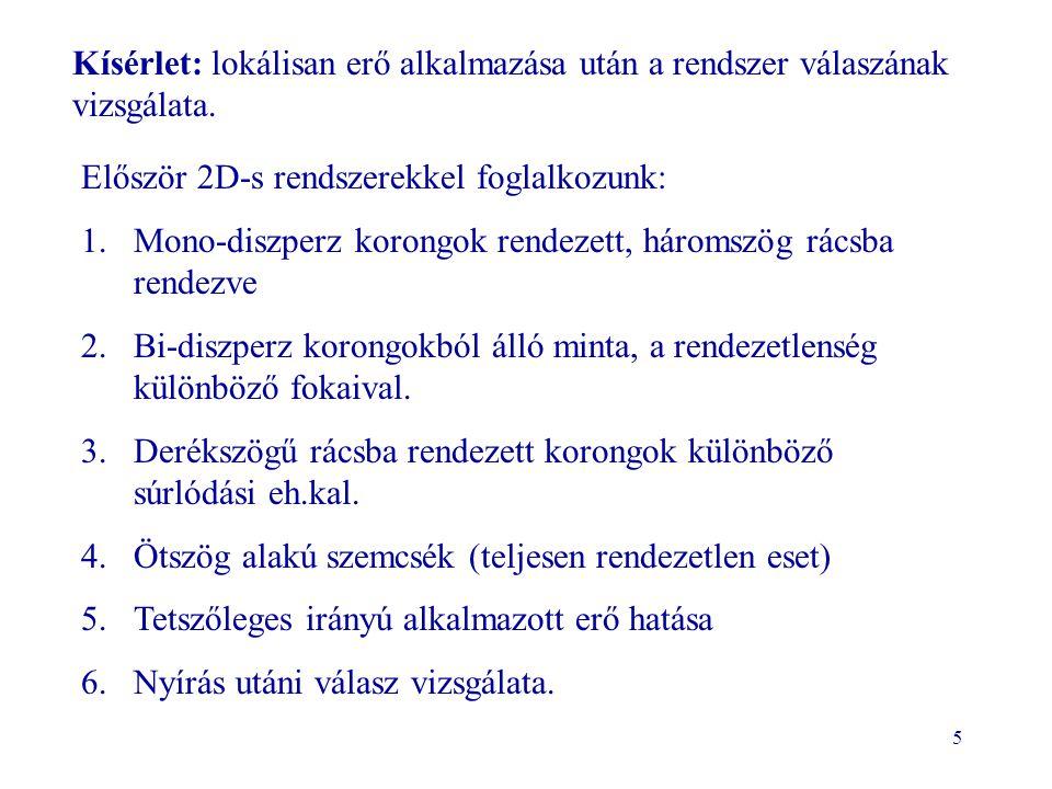 16 (a)Hexagonálisan pakolt mono- diszperz korongok auto- korrelációs fv.-e.