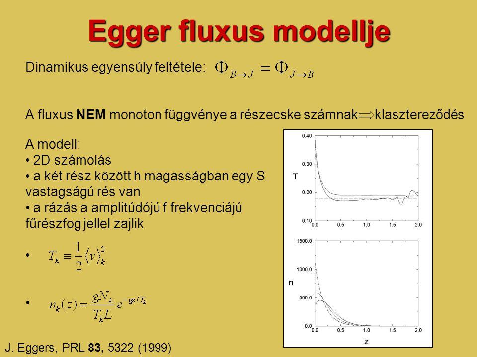 A modell: 2D számolás a két rész között h magasságban egy S vastagságú rés van a rázás a amplitúdójú f frekvenciájú fűrészfog jellel zajlik Egger fluxus modellje A fluxus NEM monoton függvénye a részecske számnak klasztereződés Dinamikus egyensúly feltétele: J.
