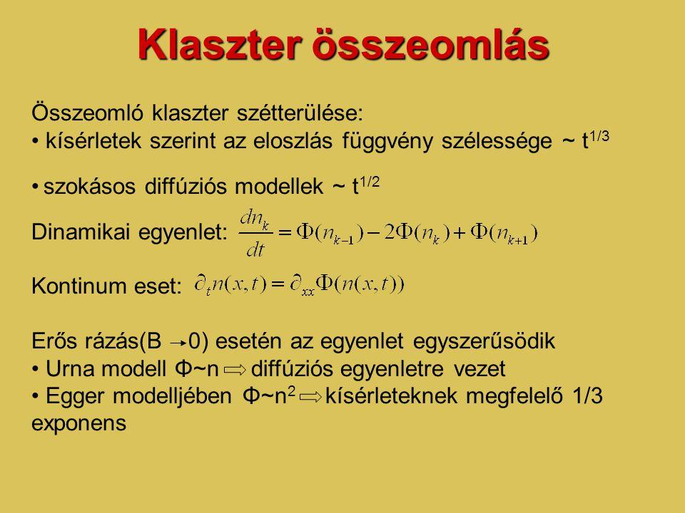 Összeomló klaszter szétterülése: kísérletek szerint az eloszlás függvény szélessége ~ t 1/3 szokásos diffúziós modellek ~ t 1/2 Dinamikai egyenlet: Kontinum eset: Erős rázás(B 0) esetén az egyenlet egyszerűsödik Urna modell Φ~n diffúziós egyenletre vezet Egger modelljében Φ~n 2 kísérleteknek megfelelő 1/3 exponens Klaszter összeomlás