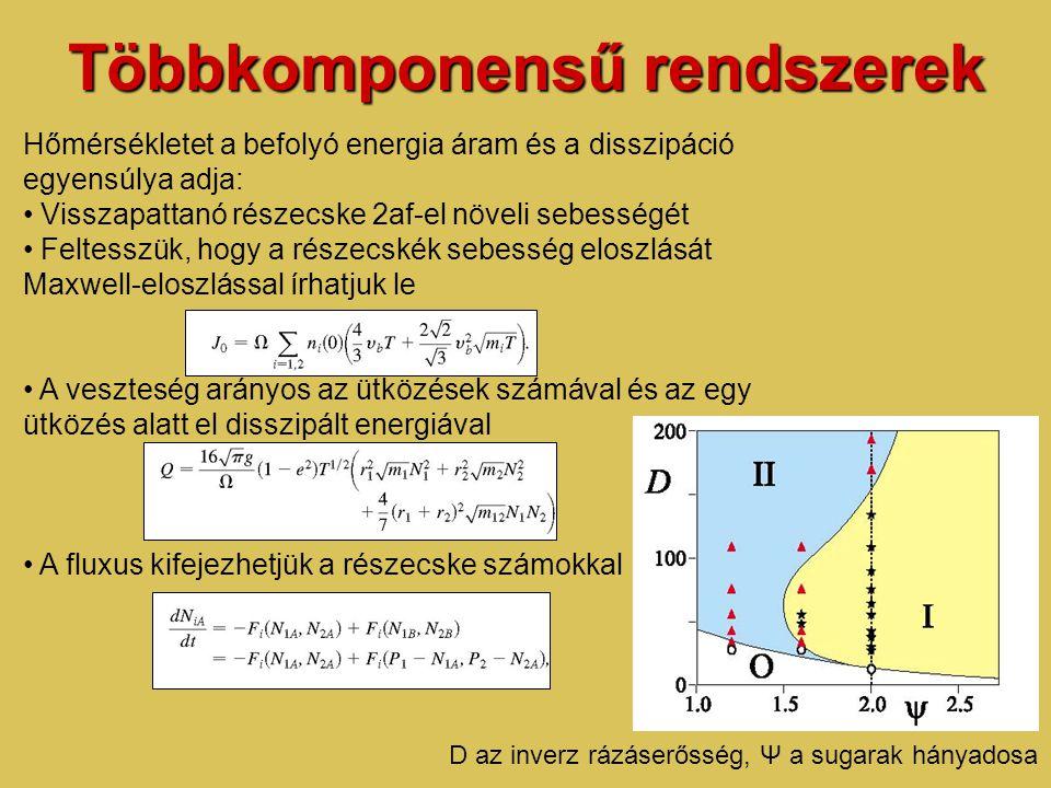 Többkomponensűrendszerek Többkomponensű rendszerek Hőmérsékletet a befolyó energia áram és a disszipáció egyensúlya adja: Visszapattanó részecske 2af-el növeli sebességét Feltesszük, hogy a részecskék sebesség eloszlását Maxwell-eloszlással írhatjuk le A veszteség arányos az ütközések számával és az egy ütközés alatt el disszipált energiával A fluxus kifejezhetjük a részecske számokkal D az inverz rázáserősség, Ψ a sugarak hányadosa
