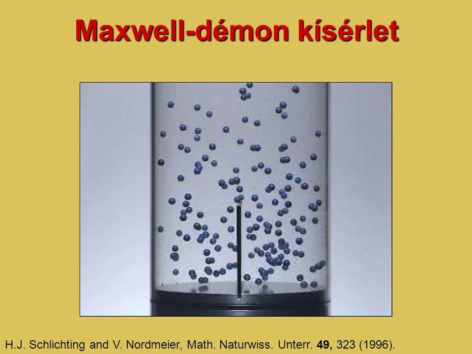 Maxwell-démon kísérlet H.J. Schlichting and V. Nordmeier, Math. Naturwiss. Unterr. 49, 323 (1996).