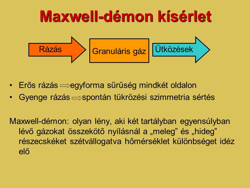 """Maxwell-démon kísérlet Erős rázás egyforma sűrűség mindkét oldalon Gyenge rázás spontán tükrözési szimmetria sértés Maxwell-démon: olyan lény, aki két tartályban egyensúlyban lévő gázokat összekötő nyílásnál a """"meleg és """"hideg részecskéket szétvállogatva hőmérséklet különbséget idéz elő Granuláris gáz RázásÜtközések"""