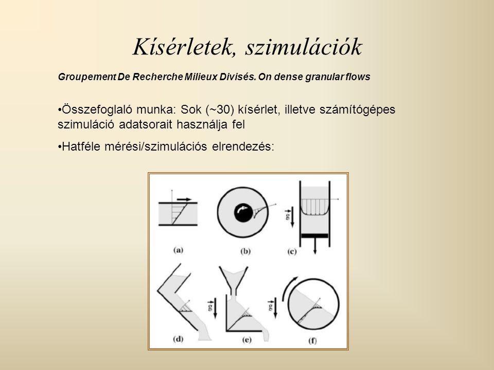Kísérletek, szimulációk Groupement De Recherche Milieux Divisés. On dense granular flows Összefoglaló munka: Sok (~30) kísérlet, illetve számítógépes