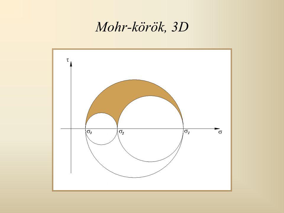 A Mohr―Coulomb-kritérium Coulomb: Tetszőleges síkban a folyáshatár a nyomás lineáris függvénye: A fenti alakot a Mohr-körös megjelenítésre alkalmazva megfolyásra a következő feltétel adódik: