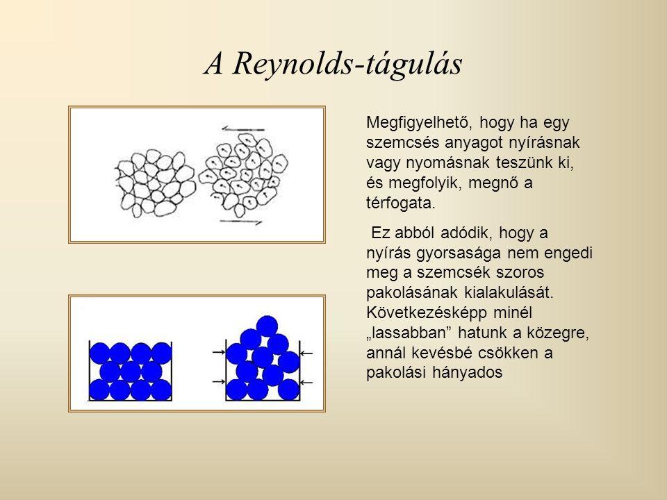 A Reynolds-tágulás Megfigyelhető, hogy ha egy szemcsés anyagot nyírásnak vagy nyomásnak teszünk ki, és megfolyik, megnő a térfogata. Ez abból adódik,