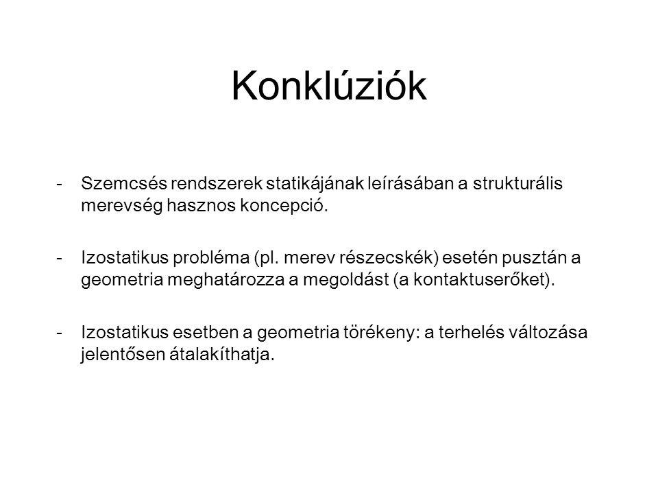 Konklúziók -Szemcsés rendszerek statikájának leírásában a strukturális merevség hasznos koncepció. -Izostatikus probléma (pl. merev részecskék) esetén
