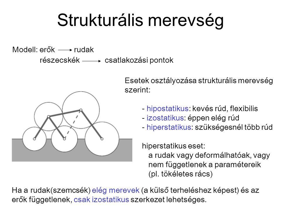 Strukturális merevség Modell: erők rudak l részecskék csatlakozási pontok Esetek osztályozása strukturális merevség szerint: - hipostatikus: kevés rúd, flexibilis - izostatikus: éppen elég rúd - hiperstatikus: szükségesnél több rúd hiperstatikus eset: a rudak vagy deformálhatóak, vagy nem függetlenek a paramétereik (pl.