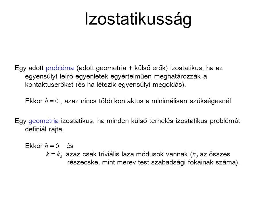 Izostatikusság Egy adott probléma (adott geometria + külső erők) izostatikus, ha az egyensúlyt leíró egyenletek egyértelműen meghatározzák a kontaktuserőket (és ha létezik egyensúlyi megoldás).
