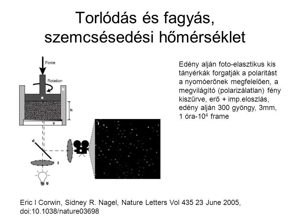 Torlódás és fagyás, szemcsésedési hőmérséklet Eric I Corwin, Sidney R. Nagel, Nature Letters Vol 435 23 June 2005, doi:10.1038/nature03698 Edény alján