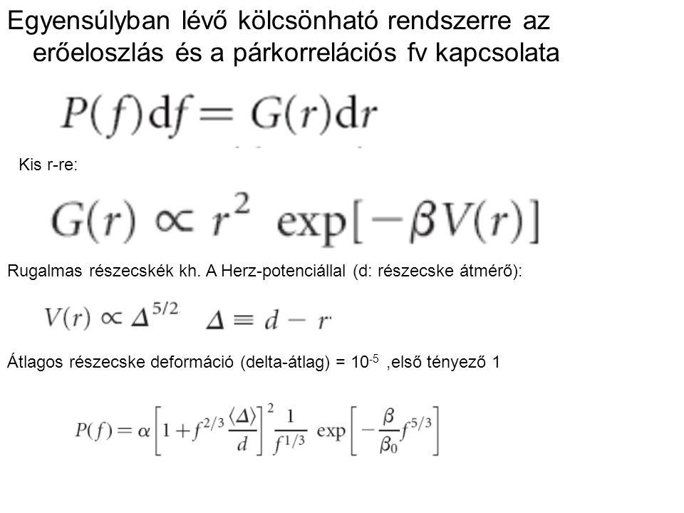 Egyensúlyban lévő kölcsönható rendszerre az erőeloszlás és a párkorrelációs fv kapcsolata Kis r-re: Rugalmas részecskék kh. A Herz-potenciállal (d: ré