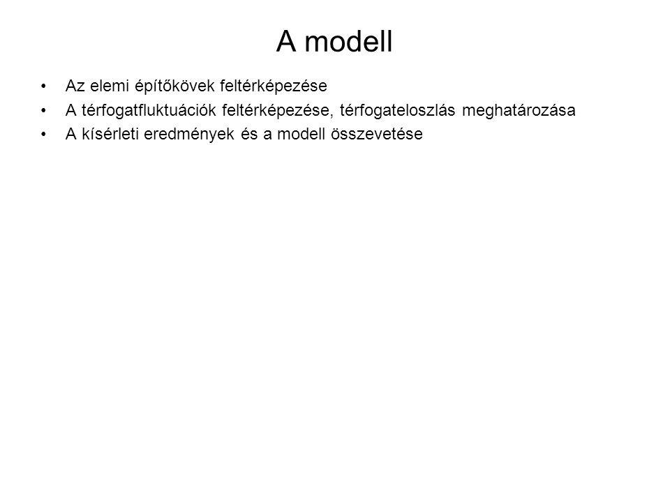 A modell Az elemi építőkövek feltérképezése A térfogatfluktuációk feltérképezése, térfogateloszlás meghatározása A kísérleti eredmények és a modell ös