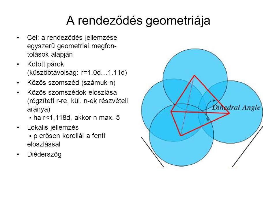 A rendeződés geometriája Cél: a rendeződés jellemzése egyszerű geometriai megfon- tolások alapján Kötött párok (küszöbtávolság: r=1.0d…1.11d) Közös sz