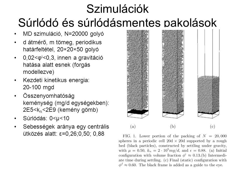 Szimulációk Súrlódó és súrlódásmentes pakolások MD szimuláció, N=20000 golyó d átmérő, m tömeg, periodikus határfeltétel, 20×20×50 golyó 0,02<φ i <0,3