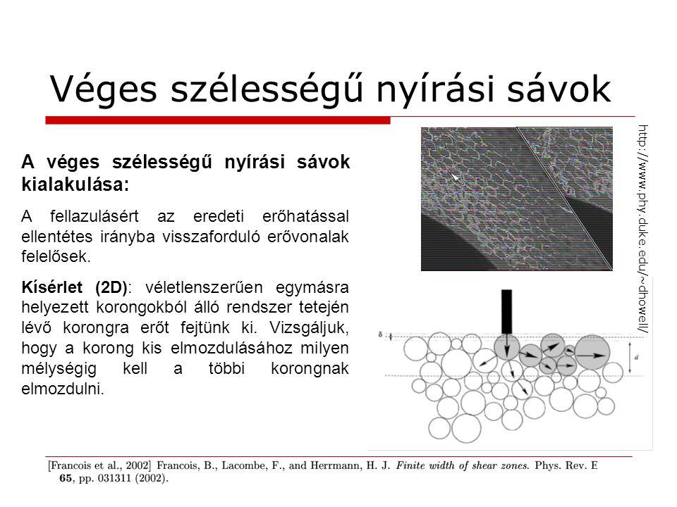 Véges szélességű nyírási sávok A véges szélességű nyírási sávok kialakulása: A fellazulásért az eredeti erőhatással ellentétes irányba visszaforduló e