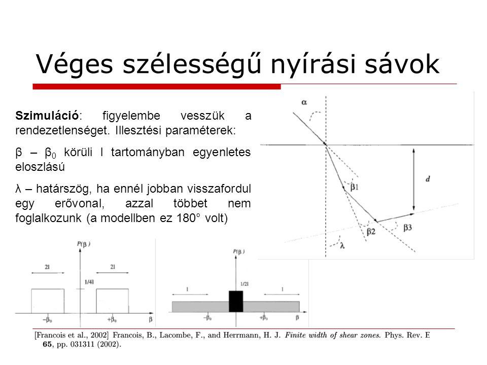 Véges szélességű nyírási sávok Szimuláció: figyelembe vesszük a rendezetlenséget. Illesztési paraméterek: β – β 0 körüli l tartományban egyenletes elo