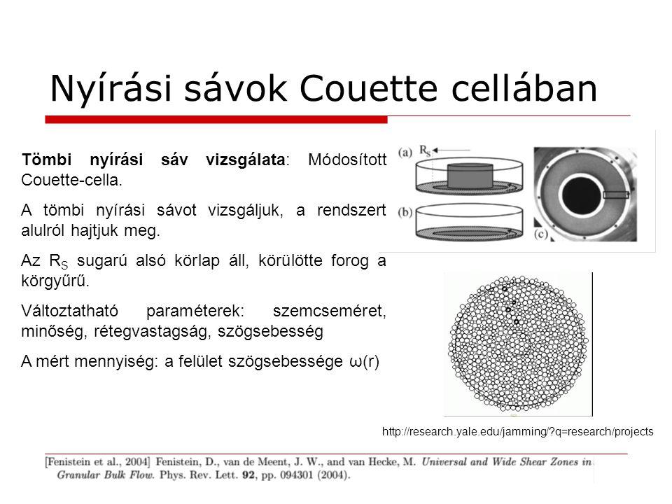 Nyírási sávok Couette cellában Tömbi nyírási sáv vizsgálata: Módosított Couette-cella. A tömbi nyírási sávot vizsgáljuk, a rendszert alulról hajtjuk m