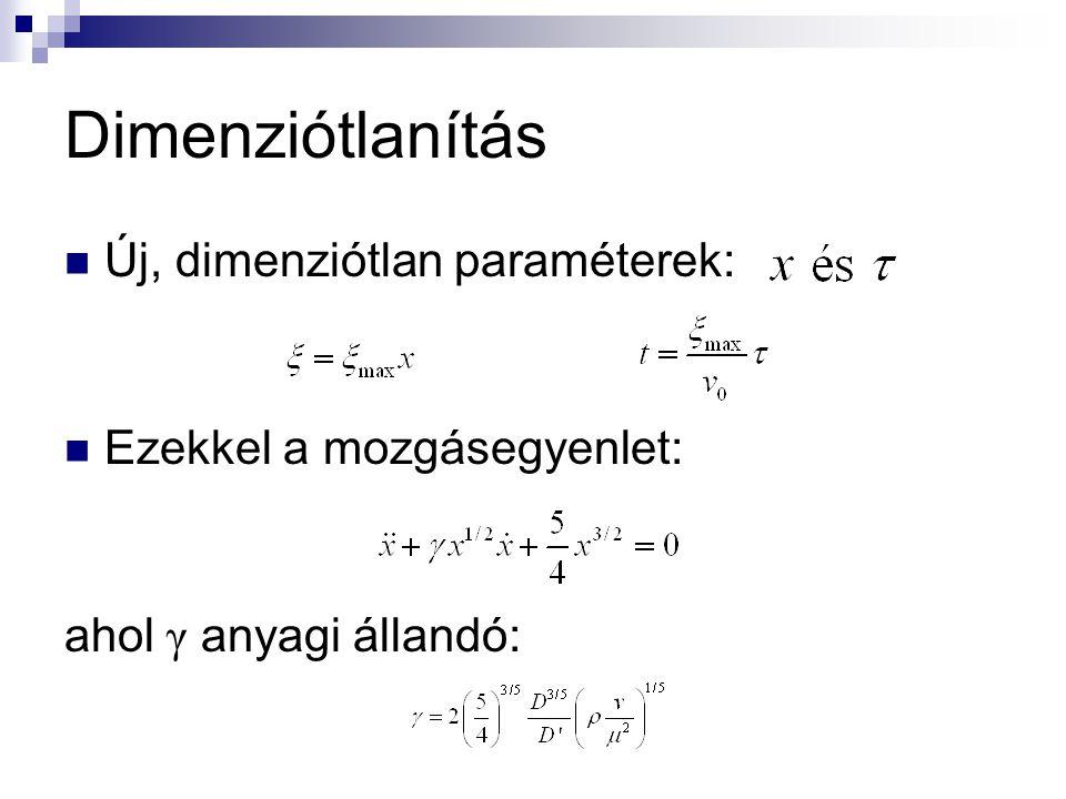 Dimenziótlanítás Új, dimenziótlan paraméterek: Ezekkel a mozgásegyenlet: ahol γ anyagi állandó: