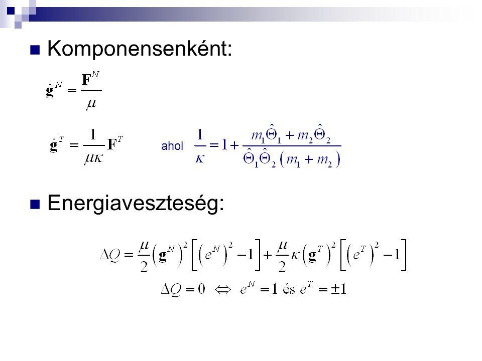 Komponensenként: Energiaveszteség: ahol