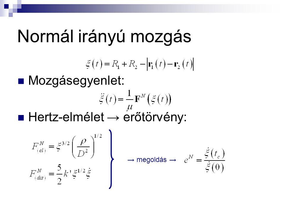 Normál irányú mozgás Mozgásegyenlet: Hertz-elmélet → erőtörvény: → megoldás →