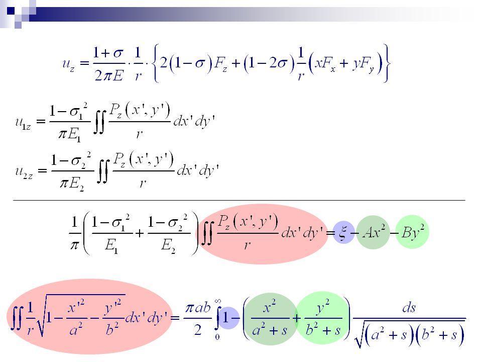Következtetés: az érintkezési felület ellipszis: