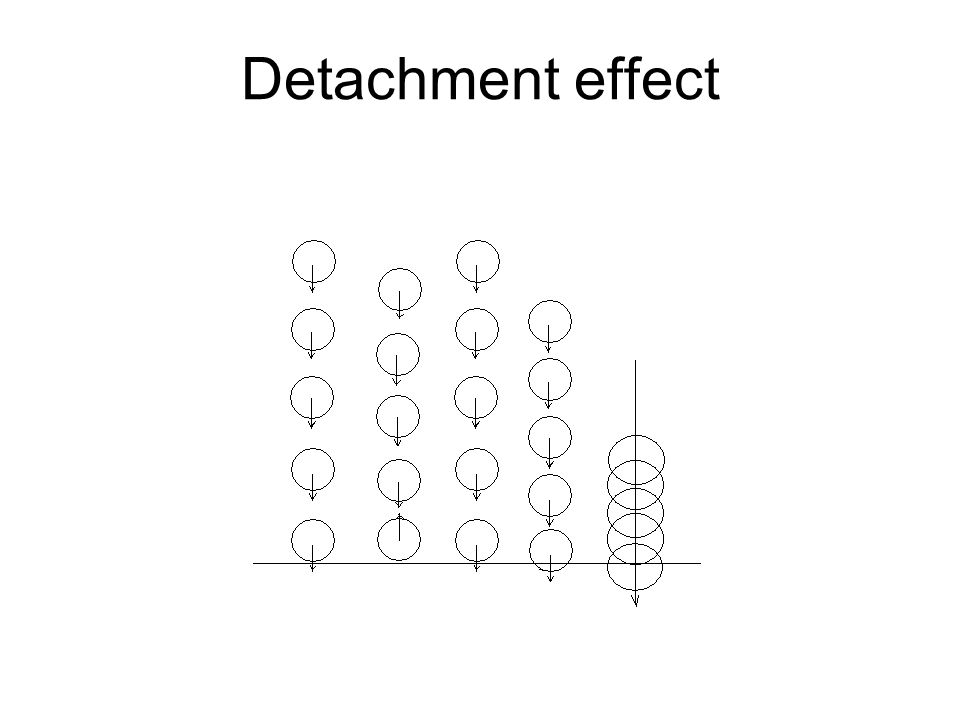 Detachment effect