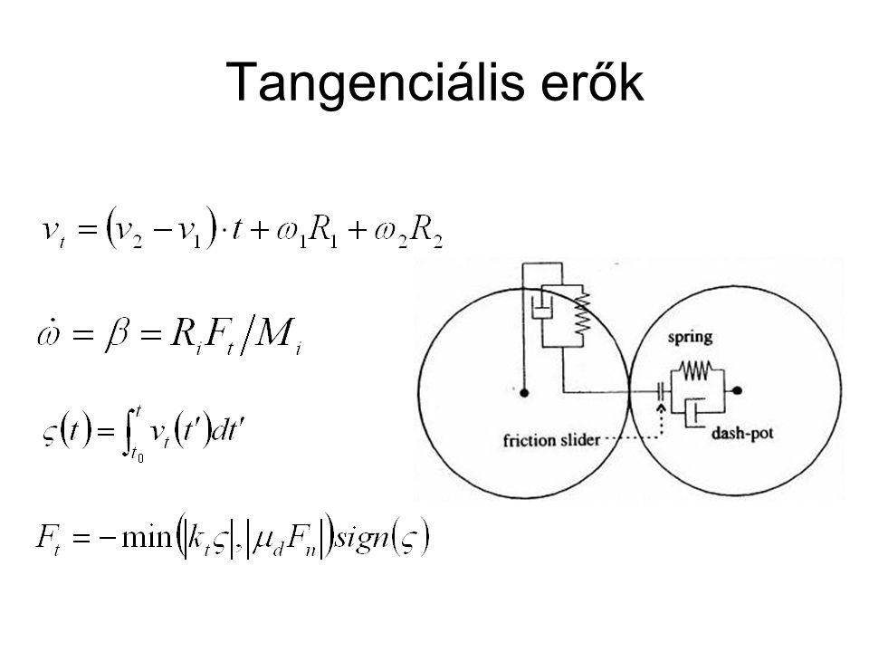 Tangenciális erők
