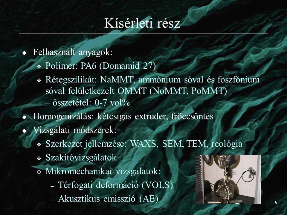 Kísérleti rész Felhasznált anyagok:  Polimer: PA6 (Domamid 27)  Rétegszilikát: NaMMT, ammónium sóval és foszfónium sóval felületkezelt OMMT (NoMMT, PoMMT) – összetétel: 0-7 vol% Homogenizálás: kétcsigás extruder, fröccsöntés Vizsgálati módszerek:  Szerkezet jellemzése: WAXS, SEM, TEM, reológia  Szakítóvizsgálatok  Mikromechanikai vizsgálatok: – Térfogati deformáció (VOLS) – Akusztikus emisszió (AE) 6