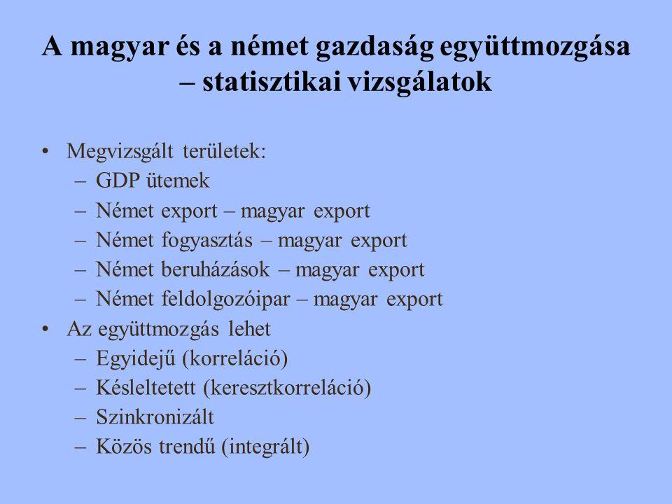 A magyar és a német gazdaság együttmozgása – statisztikai vizsgálatok Megvizsgált területek: –GDP ütemek –Német export – magyar export –Német fogyaszt
