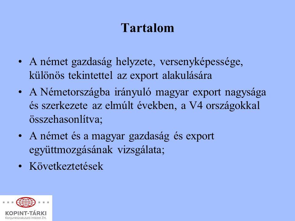 Tartalom A német gazdaság helyzete, versenyképessége, különös tekintettel az export alakulására A Németországba irányuló magyar export nagysága és sze
