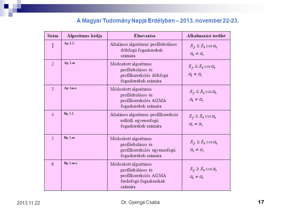 A Magyar Tudomány Napja Erdélyben – 2013. november 22-23. Dr. Gyenge Csaba 17 2013.11.22 SzámAlgoritmus kódjaElnevezéseAlkalmazási terület 1 Ag. 1.1.