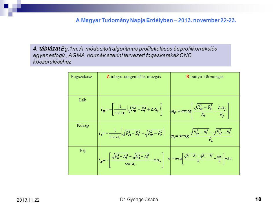 A Magyar Tudomány Napja Erdélyben – 2013. november 22-23. Dr. Gyenge Csaba18 2013.11.22 FogszakaszZ irányú tangenciális mozgásB irányú körmozgás Láb K