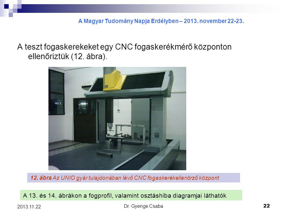 A Magyar Tudomány Napja Erdélyben – 2013. november 22-23. Dr. Gyenge Csaba22 2013.11.22 A teszt fogaskerekeket egy CNC fogaskerékmérő központon ellenő