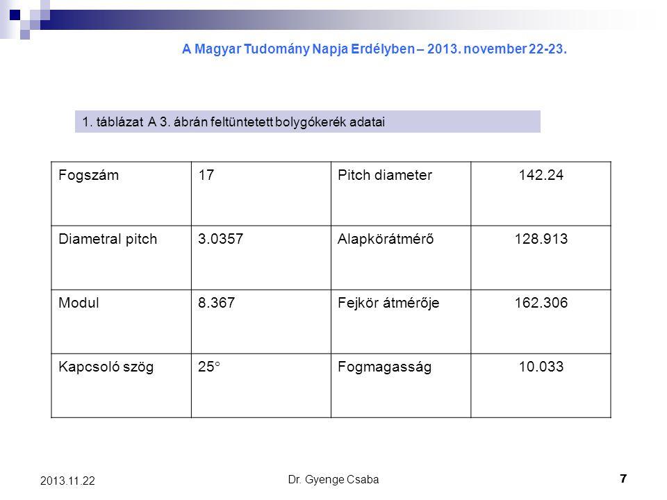 A Magyar Tudomány Napja Erdélyben – 2013. november 22-23. Dr. Gyenge Csaba7 2013.11.22 Fogszám17Pitch diameter142.24 Diametral pitch3.0357Alapkörátmér