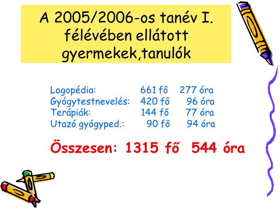 A 2005/2006-os tanév I.