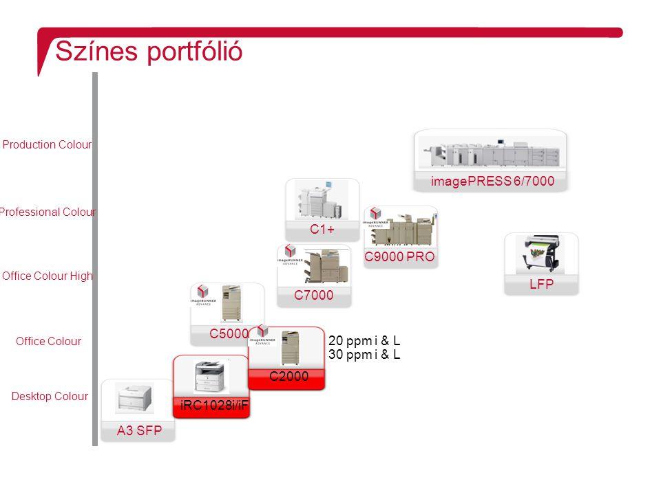 R2 Confidentiality Színes portfólió A3 SFP C5000 C7000 C9000 PRO C1+ LFP imagePRESS 6/7000 Desktop Colour Office Colour Professional Colour Production Colour Office Colour High iRC1028i/iF iRC23/3080i C2000 20 ppm i & L 30 ppm i & L