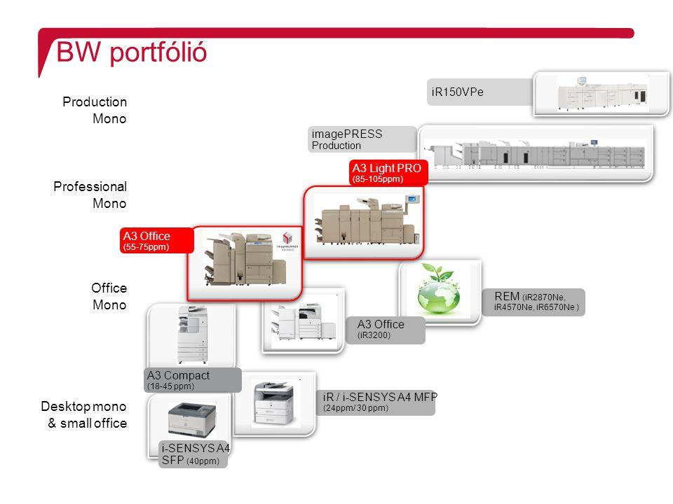 R2 Confidentiality REM (iR2870Ne, iR4570Ne, iR6570Ne ) A3 Office (iR3200) Production Mono Professional Mono Office Mono Desktop mono & small office iR / i-SENSYS A4 MFP (24ppm/ 30 ppm) A3 Compact (18-45 ppm) A3 Office (55-75ppm) i-SENSYS A4 SFP (40ppm) imagePRESS Production iR150VPe BW portfólió A3 Light PRO (85-105ppm)