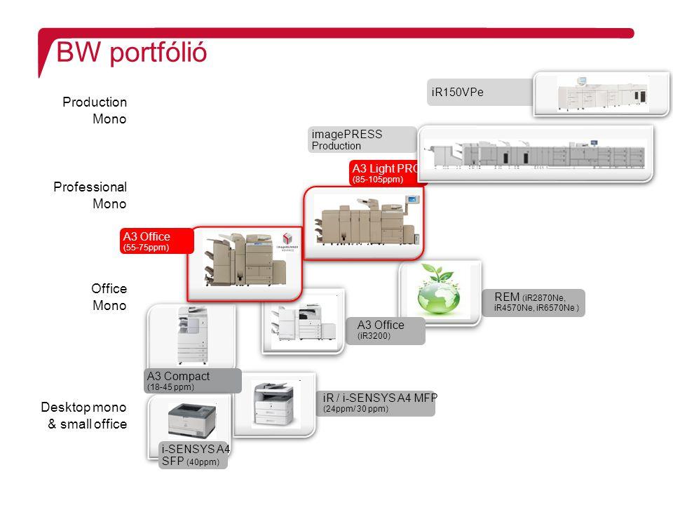 R2 Confidentiality REM (iR2870Ne, iR4570Ne, iR6570Ne ) A3 Office (iR3200) Production Mono Professional Mono Office Mono Desktop mono & small office iR / i-SENSYS A4 MFP (24ppm/ 30 ppm) A3 Compact (18-45 ppm) A3 Office (55-75ppm) A3 Light PRO (85-105ppm) imagePRESS Production iR150VPe BW portfólió i-SENSYS A4 SFP (40ppm)