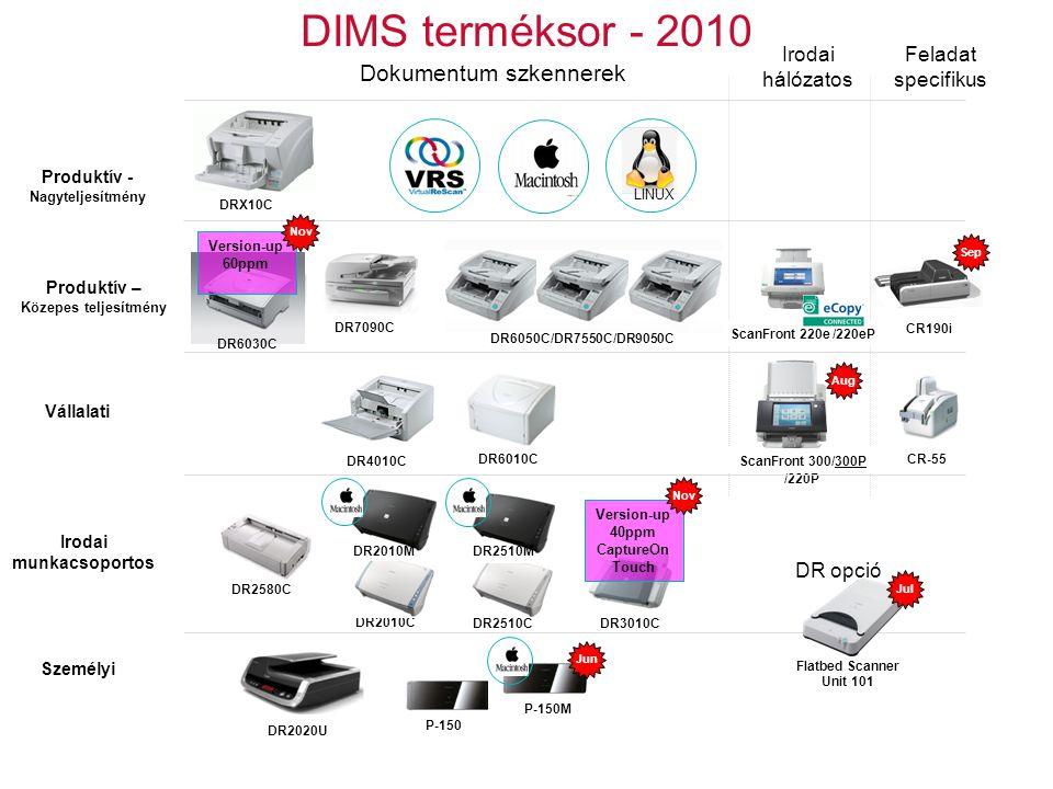 DR2510C DR2010C DR3010C Feladat specifikus Irodai hálózatos Produktív - Nagyteljesítmény Produktív – Közepes teljesítmény Vállalati Irodai munkacsoportos Személyi Dokumentum szkennerek ScanFront 220 /220P DR5010C DR4010C CR-55 DRX10C DIMS terméksor - 2010 CR-180II P-150 DR2020U DR7090C ScanFront 220e /220eP DR2580C DR6050C/DR7550C/DR9050C DR6010C DR2010M DR2510M P-150M Jun CR190i Sep LINUX ScanFront 300/300P Aug DR opció Flatbed Scanner Unit 101 Jul Version-up 40ppm CaptureOn Touch Nov DR6030C Version-up 60ppm Nov