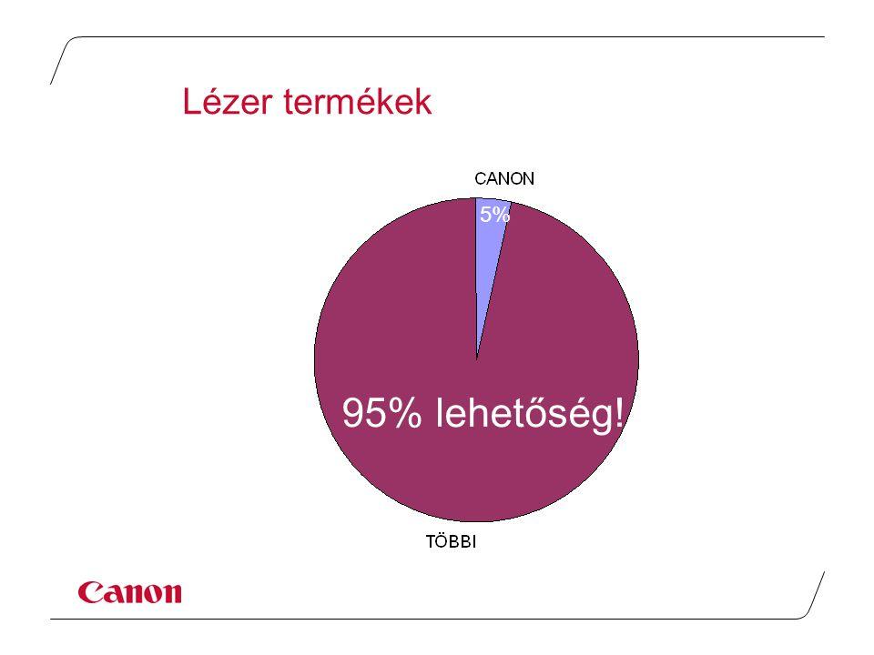 Lézer termékek 5% 95% lehetőség!